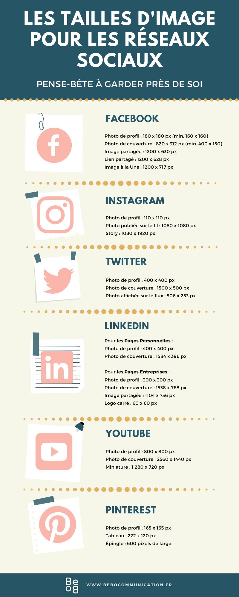 Les tailles d'image pour les réseaux sociaux