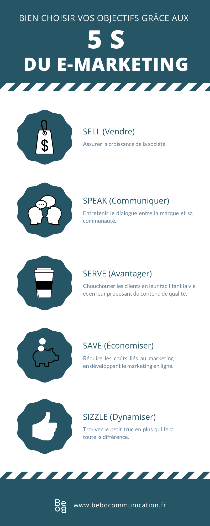 Les 5 S du e-marketing