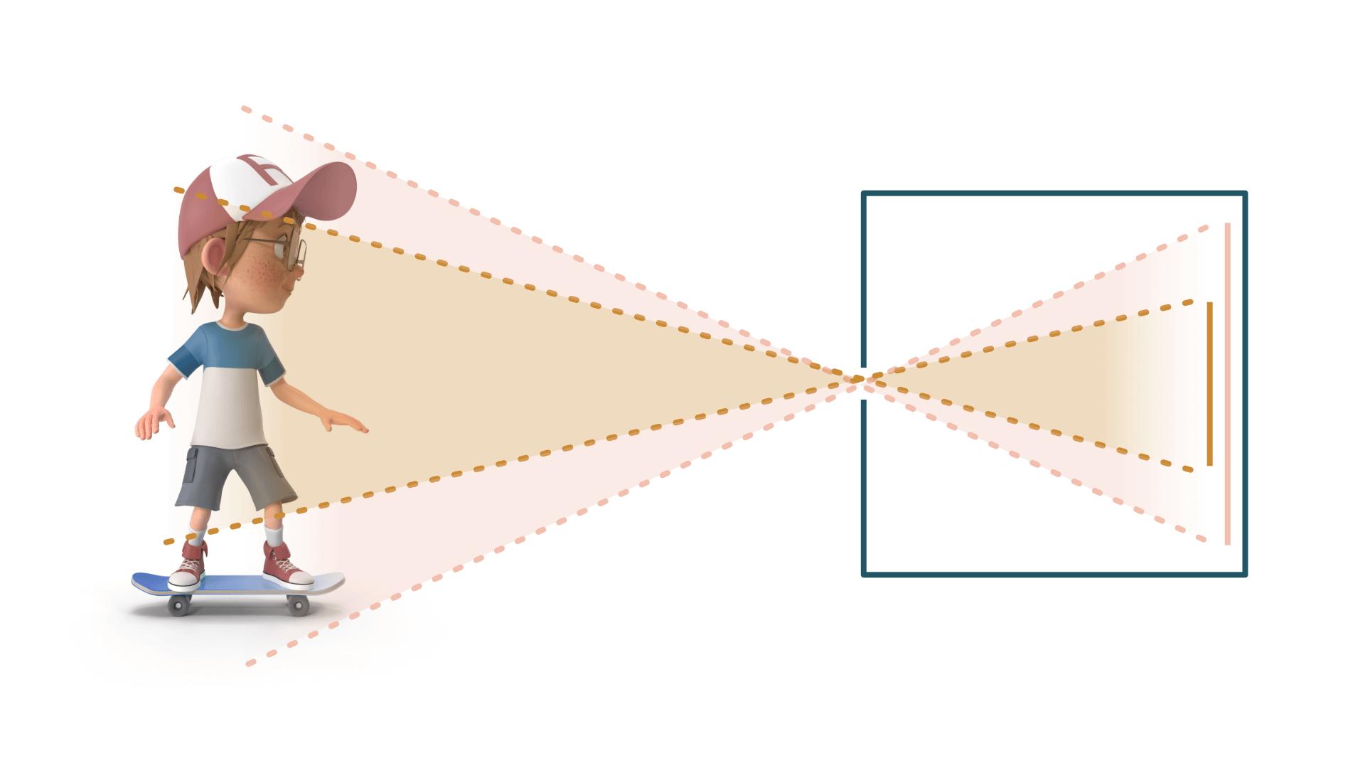 Differences de Focale phoot en fonction de la taille du capteur 03