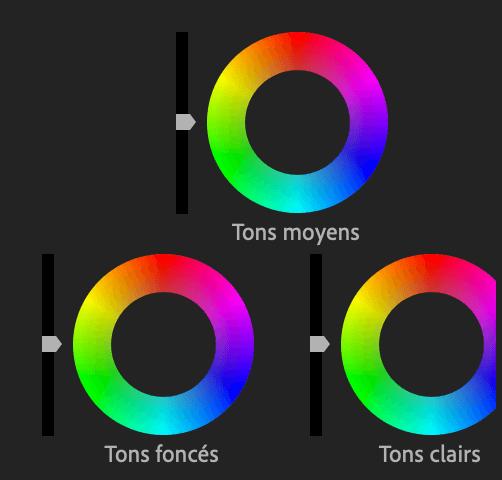 Comment faire une vidéo ? Roues chromatiques